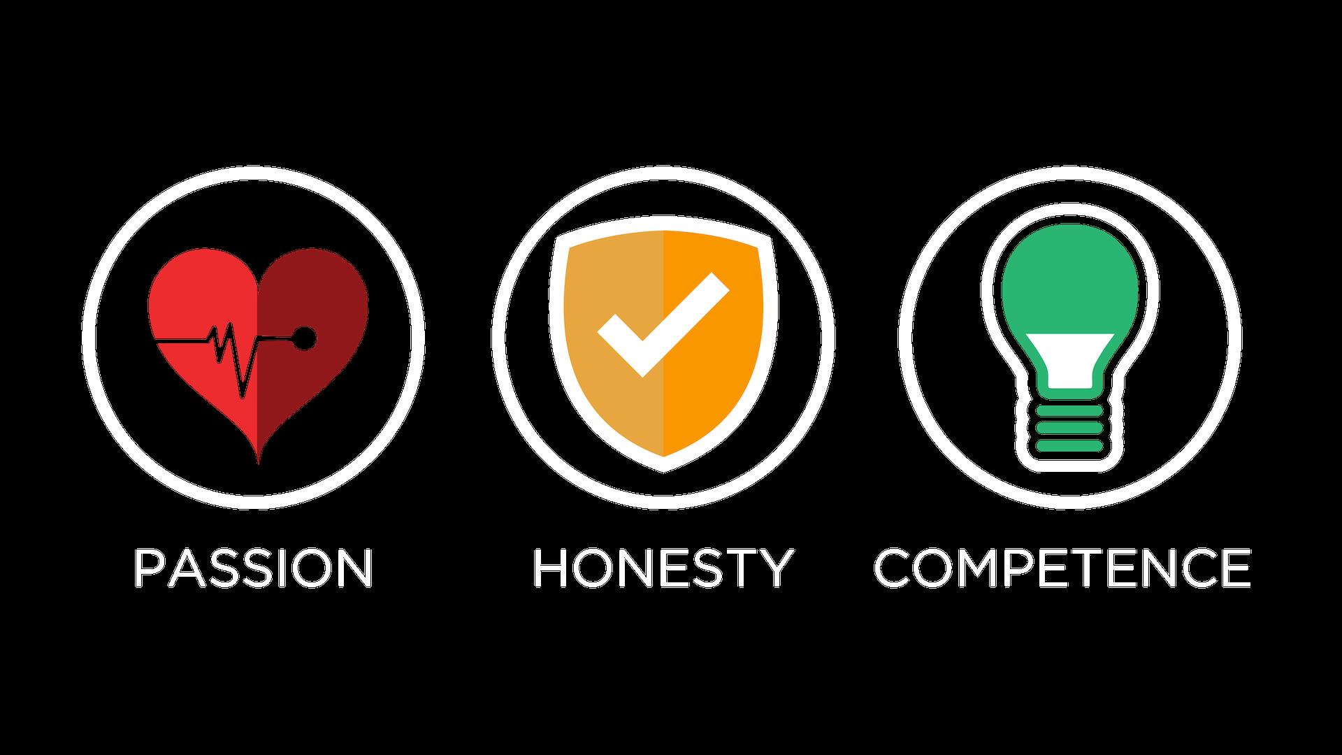 Honesty V2