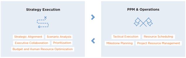 Adam Blog -Strategy-Execution-Presentation-1.png